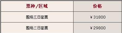 上海F1门票围场俱乐部价格