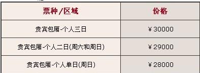 上海F1门票贵宾包厢价格