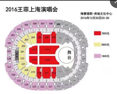 2016王菲幻乐一场演唱会上海站【票价座位图】