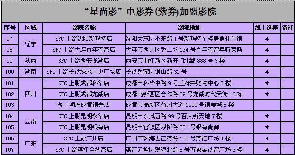 上海电影券C券(紫券)(电影通兑在线选座)兑换影院