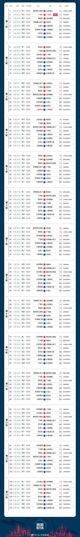 2021中超联赛分阶段集中赛(苏州赛区广州赛区)第一阶段赛程